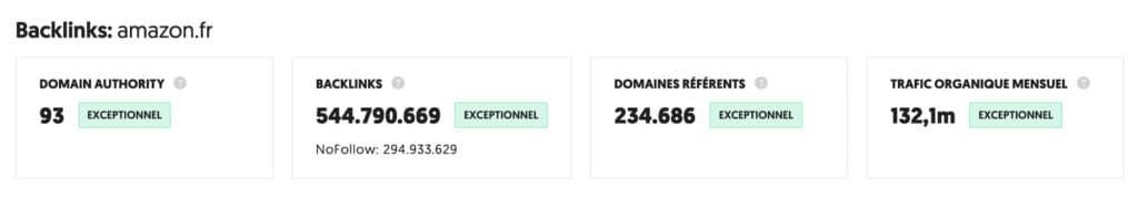 domain authority amazon