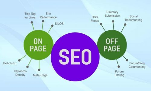 seo on page et seo off page